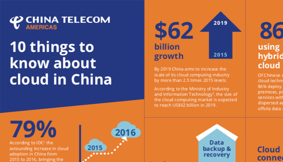 10 things to know about cloud in China